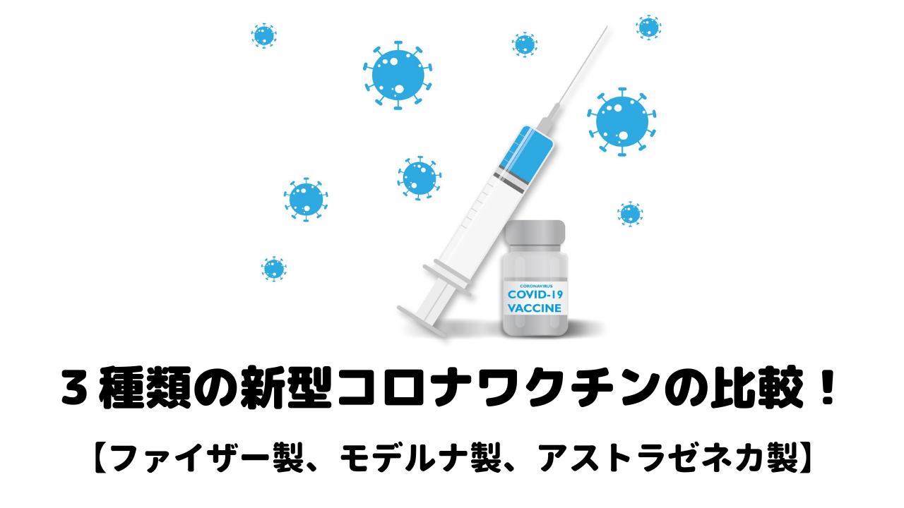 3種類の新型コロナワクチンの比較!【ファイザー製、モデルナ製、アストラゼネカ製】